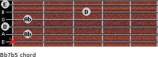 Bb7b5 for guitar on frets x, 1, 0, 1, 3, 0