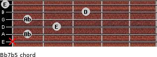 Bb7b5 for guitar on frets x, 1, 2, 1, 3, 0