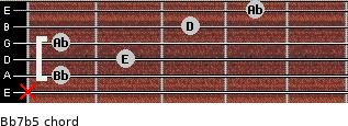 Bb7b5 for guitar on frets x, 1, 2, 1, 3, 4