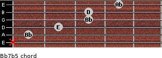 Bb7b5 for guitar on frets x, 1, 2, 3, 3, 4