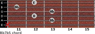 Bb7b5 for guitar on frets x, 13, 12, 13, 11, 12