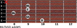 Bb7b5/D add(#5) guitar chord