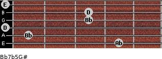Bb7b5/G# for guitar on frets 4, 1, 0, 3, 3, 0