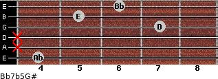 Bb7b5/G# for guitar on frets 4, x, x, 7, 5, 6