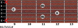 Bb7b5/G# for guitar on frets x, 11, 12, 9, 11, x
