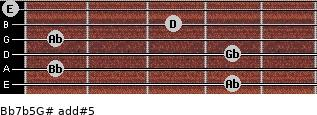 Bb7b5/G# add(#5) for guitar on frets 4, 1, 4, 1, 3, 0