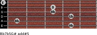 Bb7b5/G# add(#5) for guitar on frets 4, 1, 4, 3, 3, 0