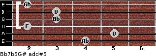 Bb7b5/G# add(#5) for guitar on frets 4, 5, 2, 3, 3, 2