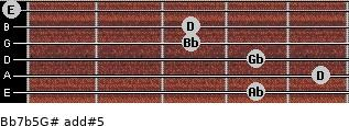 Bb7b5/G# add(#5) for guitar on frets 4, 5, 4, 3, 3, 0