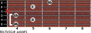 Bb7b5/G# add(#5) for guitar on frets 4, 5, 4, x, 5, 6