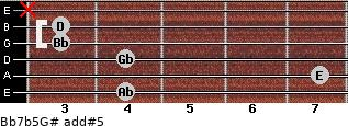 Bb7b5/G# add(#5) for guitar on frets 4, 7, 4, 3, 3, x