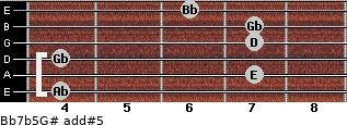 Bb7b5/G# add(#5) for guitar on frets 4, 7, 4, 7, 7, 6