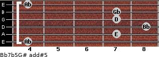 Bb7b5/G# add(#5) for guitar on frets 4, 7, 8, 7, 7, 4