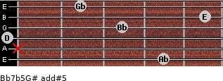 Bb7b5/G# add(#5) for guitar on frets 4, x, 0, 3, 5, 2