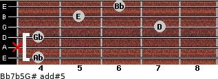 Bb7b5/G# add(#5) for guitar on frets 4, x, 4, 7, 5, 6