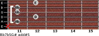 Bb7b5/G# add(#5) for guitar on frets x, 11, 12, 11, 11, 12