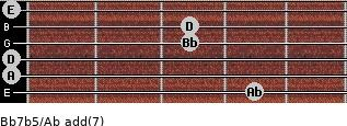 Bb7b5/Ab add(7) guitar chord