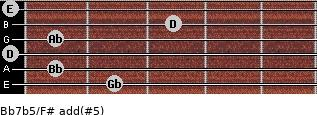 Bb7b5/F# add(#5) guitar chord