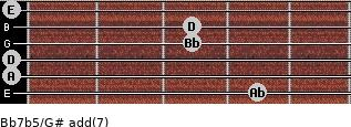 Bb7b5/G# add(7) guitar chord