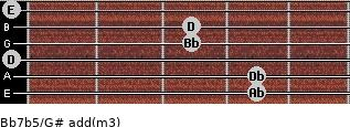 Bb7b5/G# add(m3) guitar chord