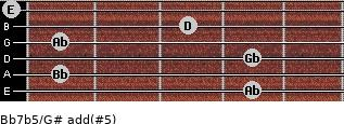 Bb7b5/G# add(#5) guitar chord