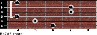 Bb7#5 for guitar on frets 6, 5, 4, 7, 7, 4