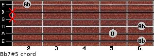 Bb7#5 for guitar on frets 6, 5, 6, x, x, 2
