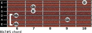 Bb7#5 for guitar on frets 6, 9, 6, 7, 7, 10