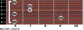 Bb7#5 for guitar on frets 6, 9, 6, 7, 7, 6