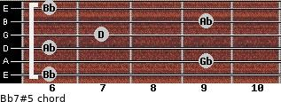 Bb7#5 for guitar on frets 6, 9, 6, 7, 9, 6