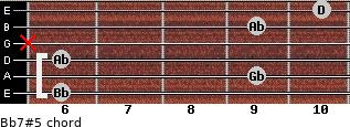Bb7#5 for guitar on frets 6, 9, 6, x, 9, 10