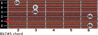 Bb7#5 for guitar on frets 6, x, 6, 3, 3, 2