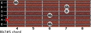 Bb7#5 for guitar on frets 6, x, 6, 7, 7, 4