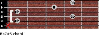 Bb7#5 for guitar on frets x, 1, 4, 1, 3, 4
