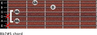 Bb7#5 for guitar on frets x, 1, x, 1, 3, 2