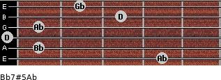 Bb7#5/Ab for guitar on frets 4, 1, 0, 1, 3, 2