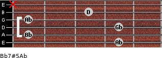 Bb7#5/Ab for guitar on frets 4, 1, 4, 1, 3, x