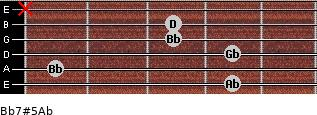 Bb7#5/Ab for guitar on frets 4, 1, 4, 3, 3, x