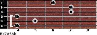 Bb7#5/Ab for guitar on frets 4, 5, 4, 7, 7, 6