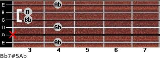Bb7#5/Ab for guitar on frets 4, x, 4, 3, 3, 4
