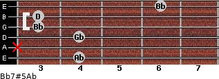 Bb7#5/Ab for guitar on frets 4, x, 4, 3, 3, 6