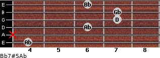 Bb7#5/Ab for guitar on frets 4, x, 6, 7, 7, 6