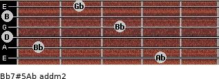 Bb7#5/Ab add(m2) for guitar on frets 4, 1, 0, 3, 0, 2