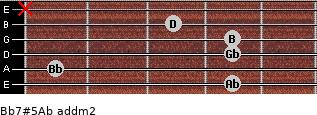Bb7#5/Ab add(m2) for guitar on frets 4, 1, 4, 4, 3, x