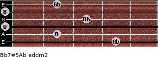 Bb7#5/Ab add(m2) for guitar on frets 4, 2, 0, 3, 0, 2