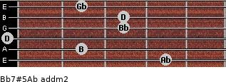 Bb7#5/Ab add(m2) for guitar on frets 4, 2, 0, 3, 3, 2