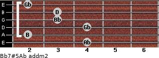 Bb7#5/Ab add(m2) for guitar on frets 4, 2, 4, 3, 3, 2