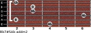 Bb7#5/Ab add(m2) for guitar on frets 4, 2, 6, 3, 3, 2