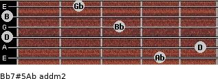 Bb7#5/Ab add(m2) for guitar on frets 4, 5, 0, 3, 0, 2