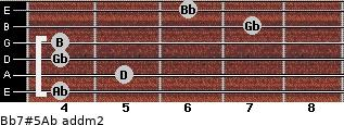 Bb7#5/Ab add(m2) for guitar on frets 4, 5, 4, 4, 7, 6